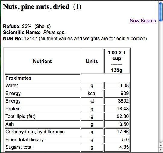 USDA database screenshot - pine nuts info